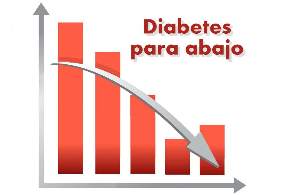 La sorprendente disminución de la diabetes en los Estados Unidos